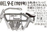 4時間目 タンクはバイクの顔である。の画像